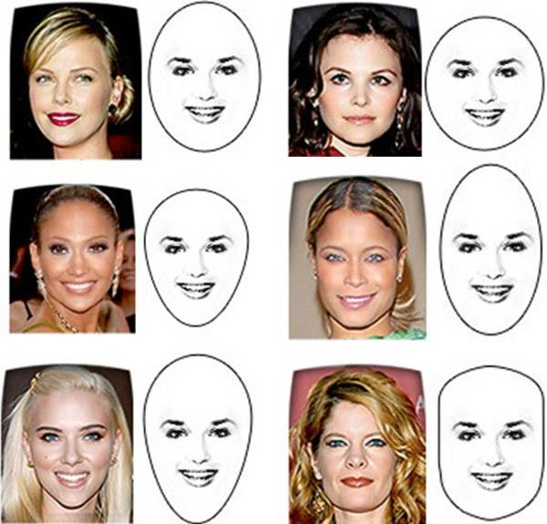 Как сделать хорошее если круглое лицо